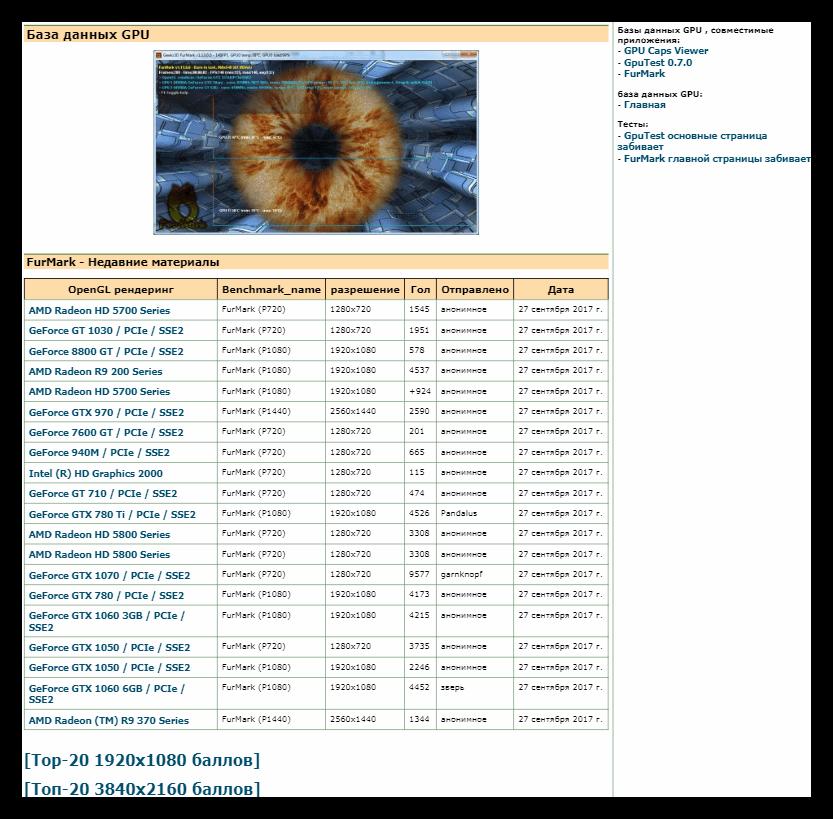 База данных GPU
